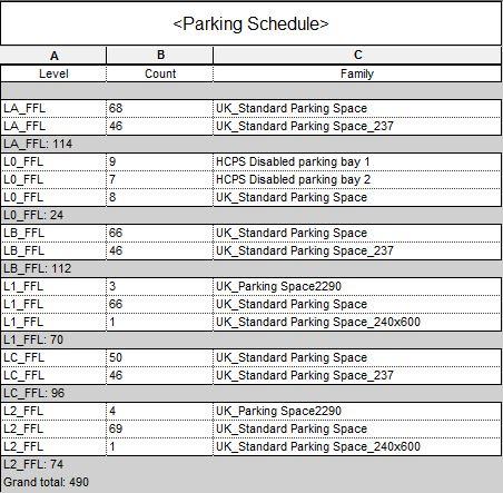 Cambridge North Car Park Parking Schedule BIM
